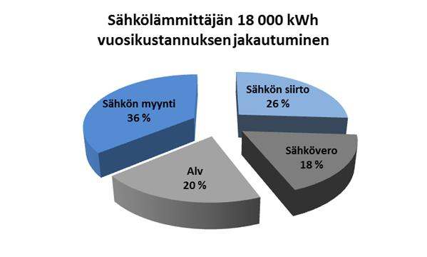 sahkohinnat-2015